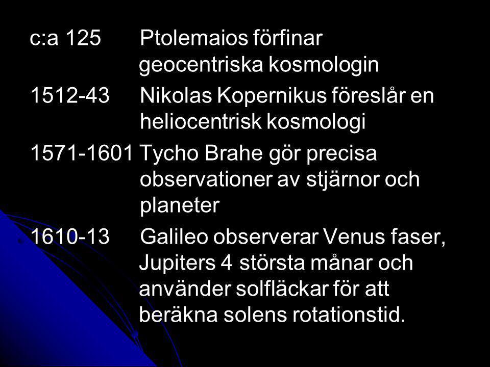 c:a 125 Ptolemaios förfinar geocentriska kosmologin