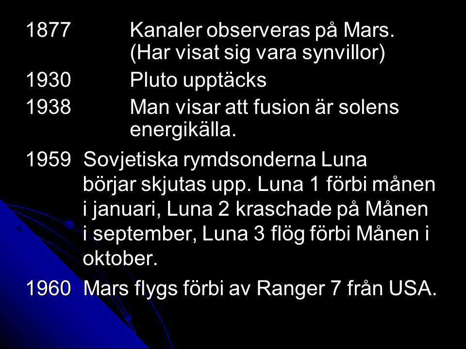 1877 Kanaler observeras på Mars. (Har visat sig vara synvillor)