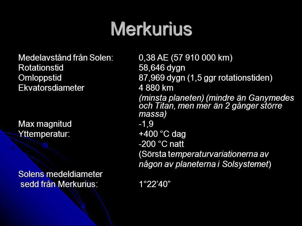 Merkurius Medelavstånd från Solen: 0,38 AE (57 910 000 km)