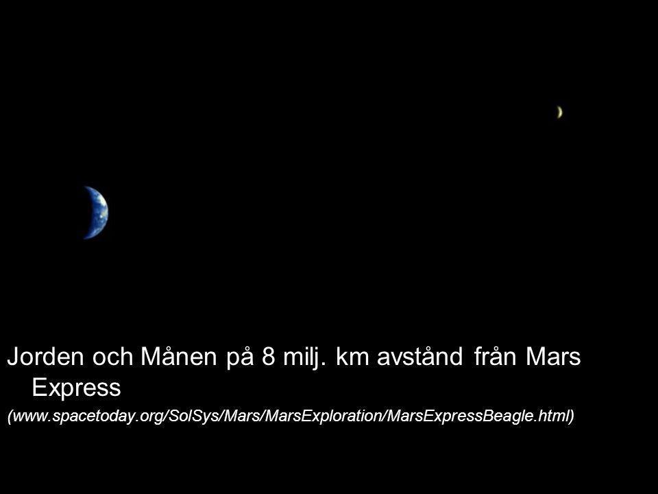 Jorden och Månen på 8 milj. km avstånd från Mars Express