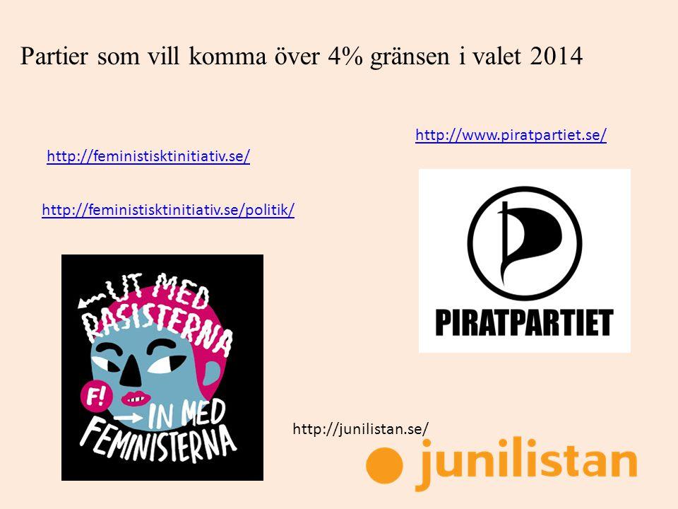 Partier som vill komma över 4% gränsen i valet 2014