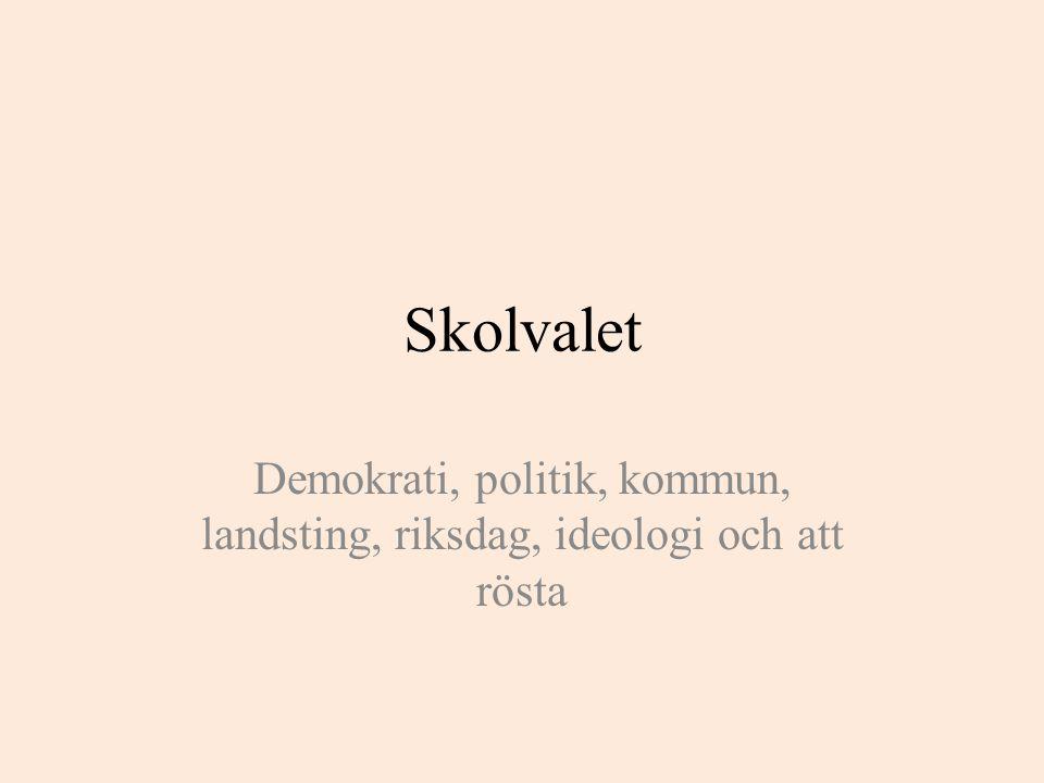 Demokrati, politik, kommun, landsting, riksdag, ideologi och att rösta