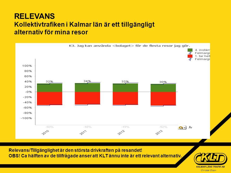 RELEVANS Kollektivtrafiken i Kalmar län är ett tillgängligt alternativ för mina resor