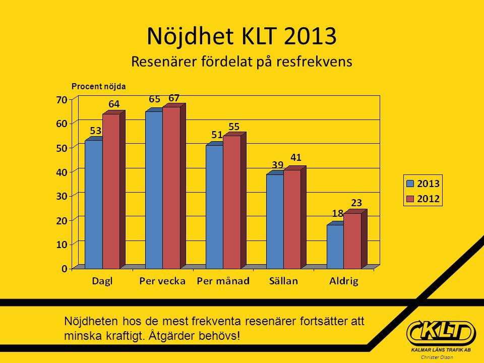 Nöjdhet KLT 2013 Resenärer fördelat på resfrekvens
