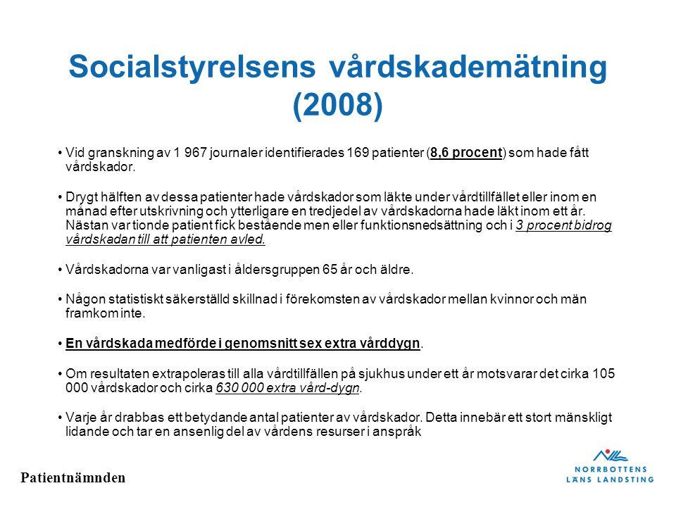 Socialstyrelsens vårdskademätning (2008)