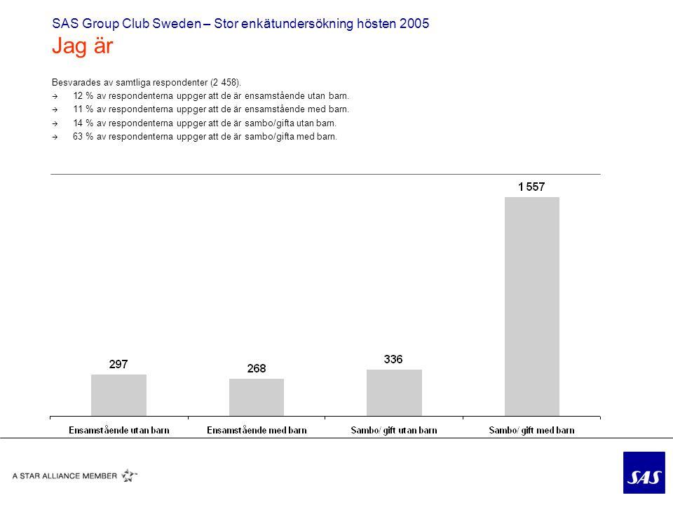 SAS Group Club Sweden – Stor enkätundersökning hösten 2005 Jag är