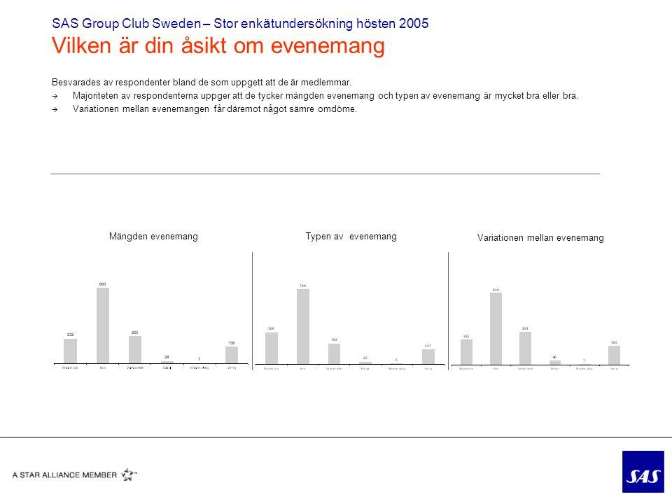 SAS Group Club Sweden – Stor enkätundersökning hösten 2005 Vilken är din åsikt om evenemang