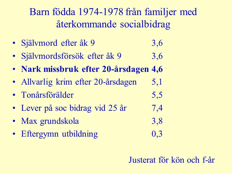 Barn födda 1974-1978 från familjer med återkommande socialbidrag
