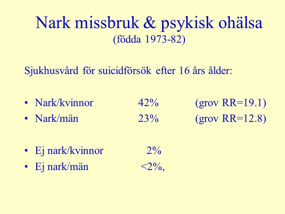 Nark missbruk & psykisk ohälsa (födda 1973-82)
