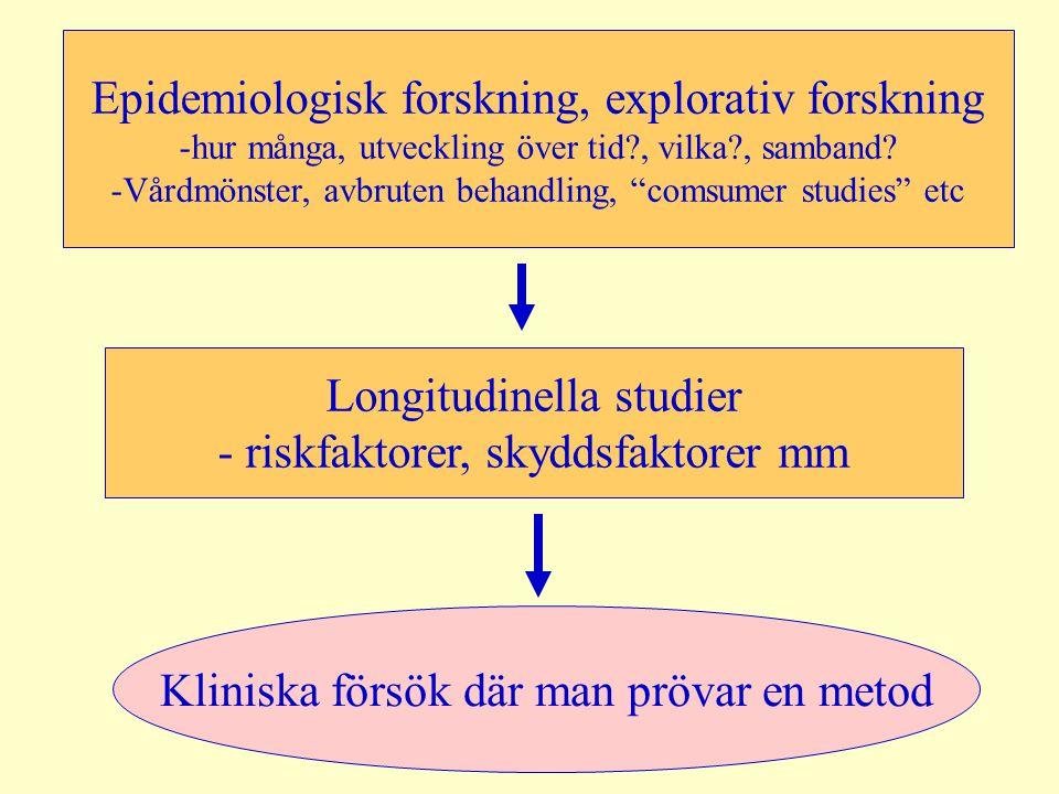 Epidemiologisk forskning, explorativ forskning