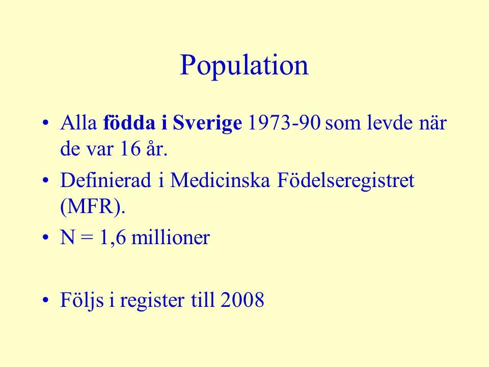 Population Alla födda i Sverige 1973-90 som levde när de var 16 år.