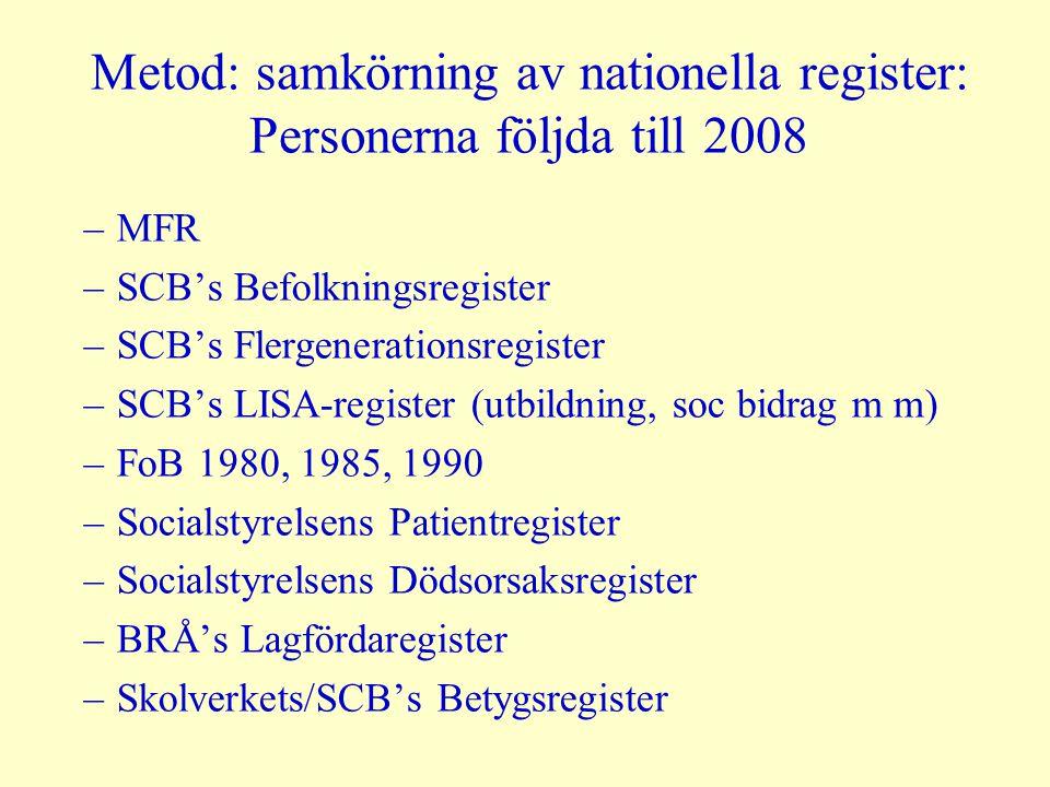 Metod: samkörning av nationella register: Personerna följda till 2008