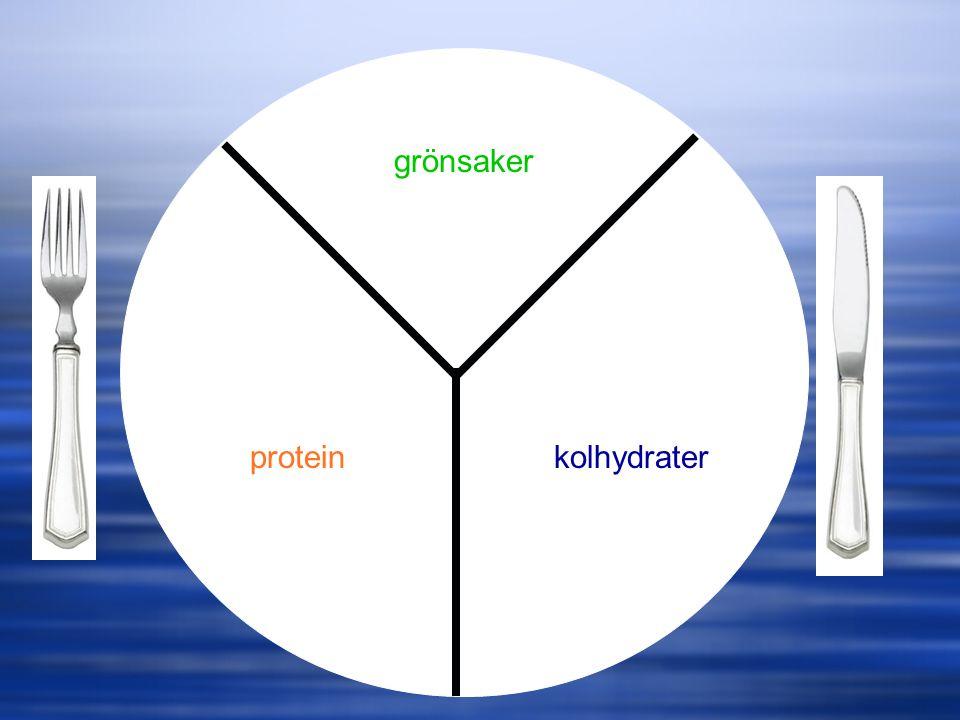 grönsaker protein kolhydrater