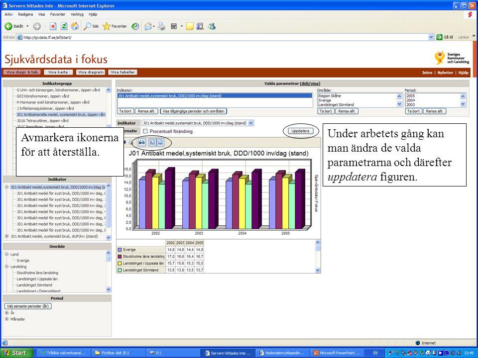 Under arbetets gång kan man ändra de valda parametrarna och därefter uppdatera figuren.