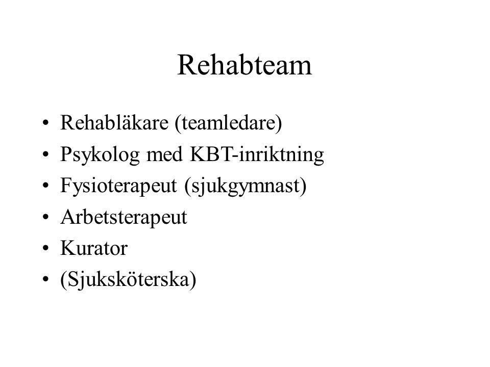 Rehabteam Rehabläkare (teamledare) Psykolog med KBT-inriktning