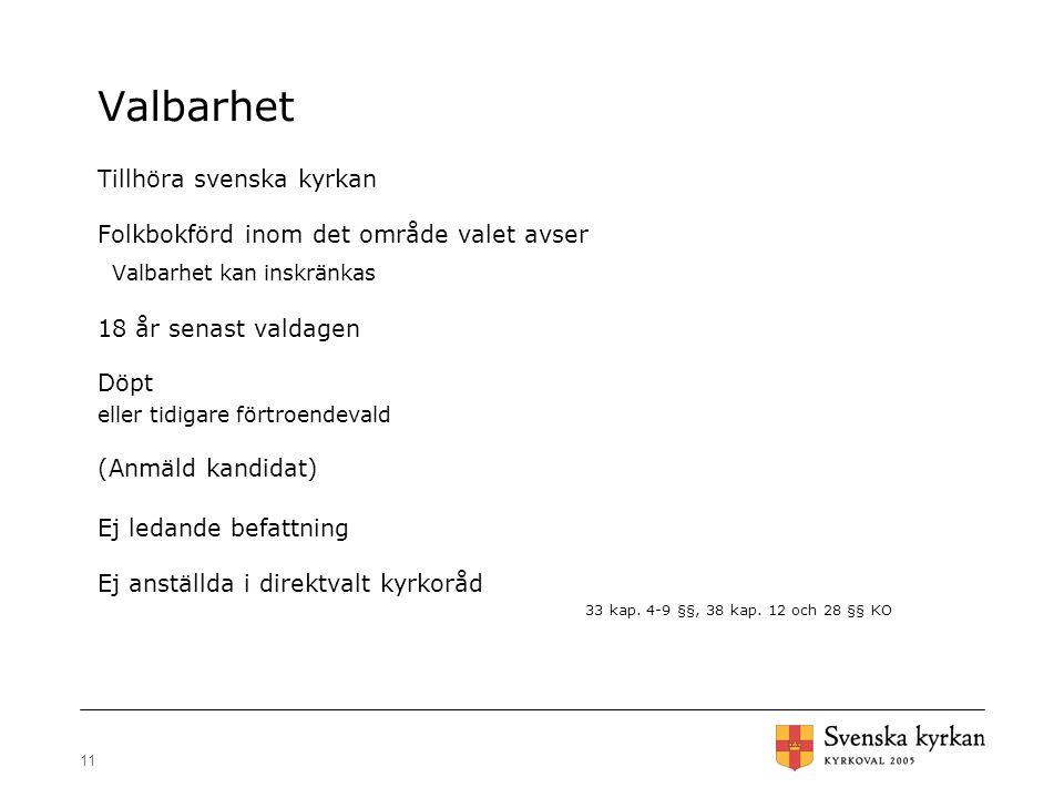 Valbarhet Tillhöra svenska kyrkan