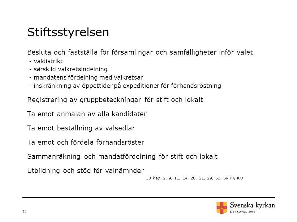 Stiftsstyrelsen Besluta och fastställa för församlingar och samfälligheter inför valet. - valdistrikt.