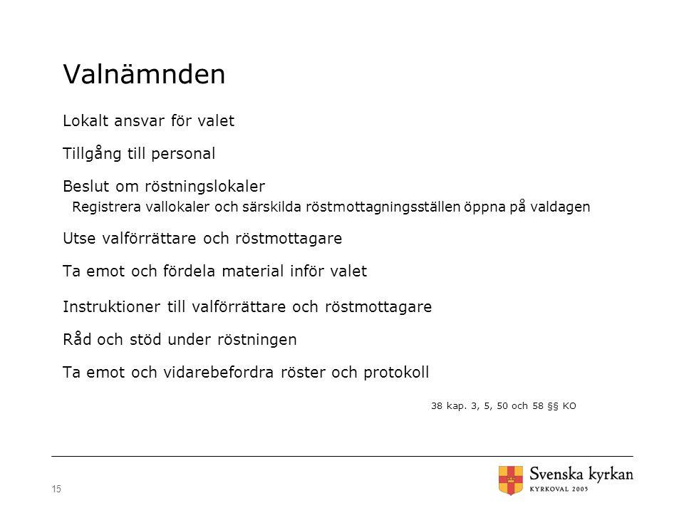 Valnämnden Lokalt ansvar för valet Tillgång till personal