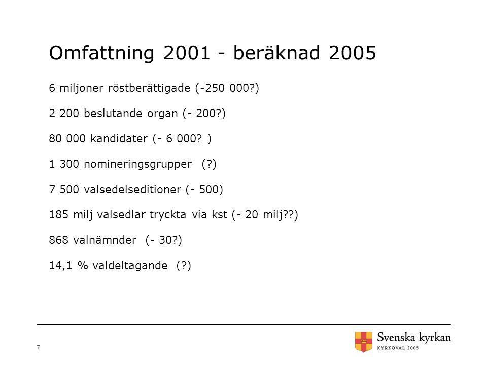 Omfattning 2001 - beräknad 2005 6 miljoner röstberättigade (-250 000 )