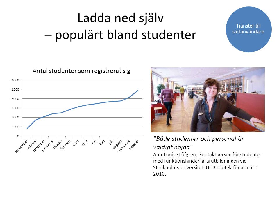 Ladda ned själv – populärt bland studenter