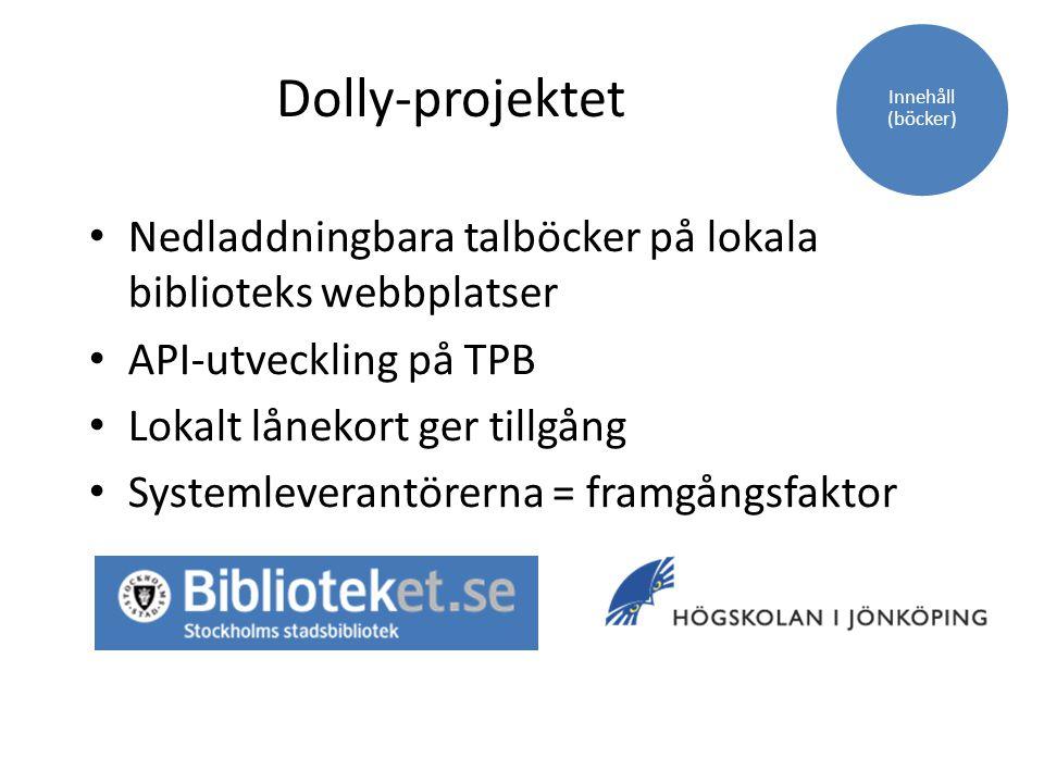 Innehåll (böcker) Dolly-projektet. Nedladdningbara talböcker på lokala biblioteks webbplatser. API-utveckling på TPB.