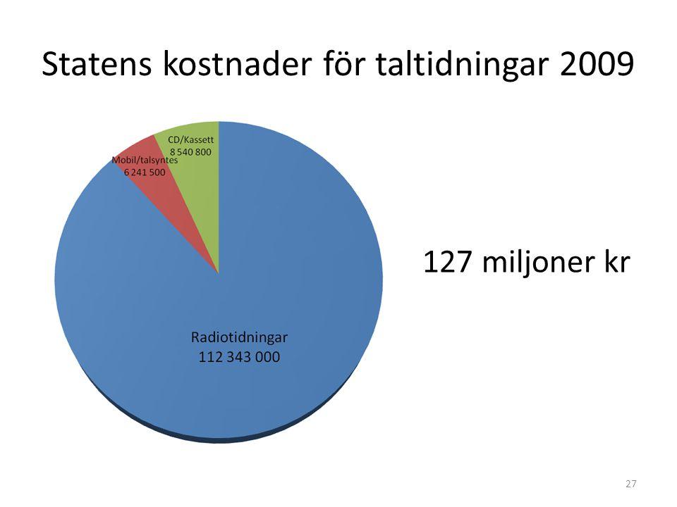 Statens kostnader för taltidningar 2009