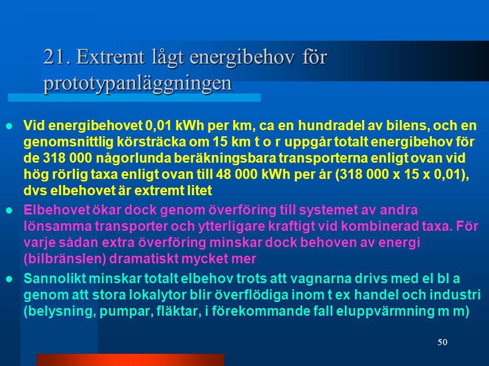 21. Extremt lågt energibehov för prototypanläggningen