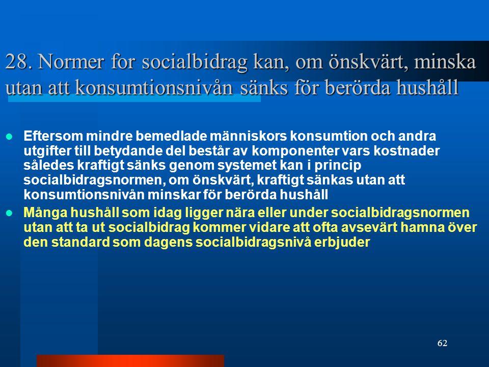 28. Normer for socialbidrag kan, om önskvärt, minska utan att konsumtionsnivån sänks för berörda hushåll