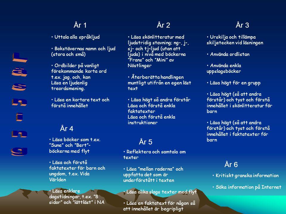Läsning År 1 År 2 År 3 År 4 År 5 År 6 Uttala alla språkljud