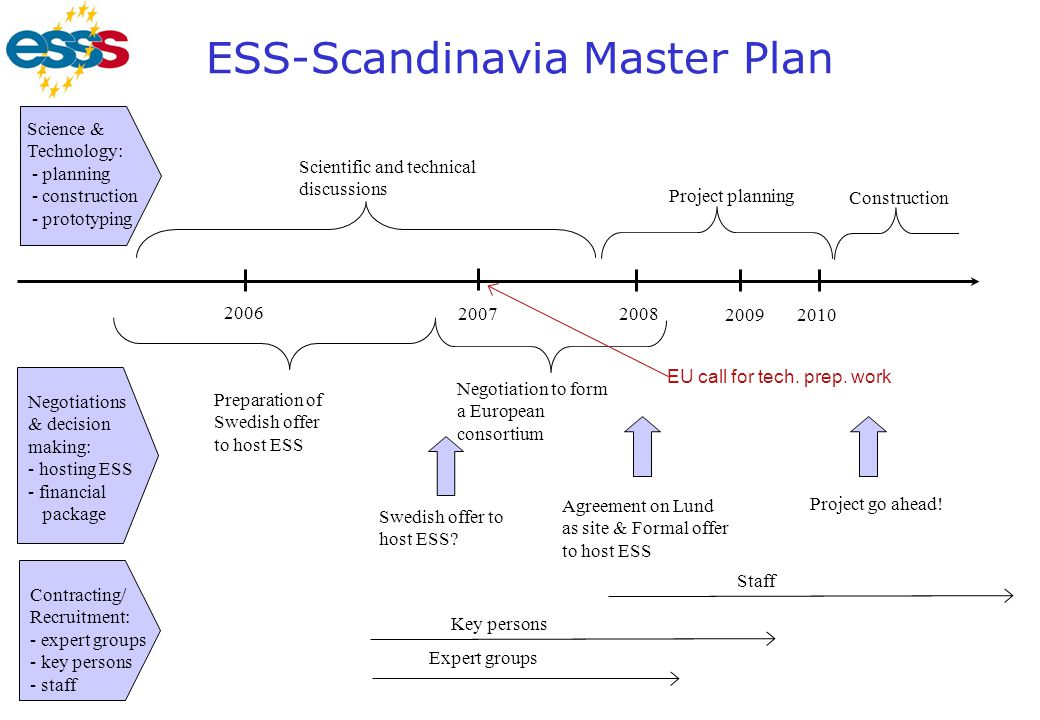 ESS-Scandinavia Master Plan