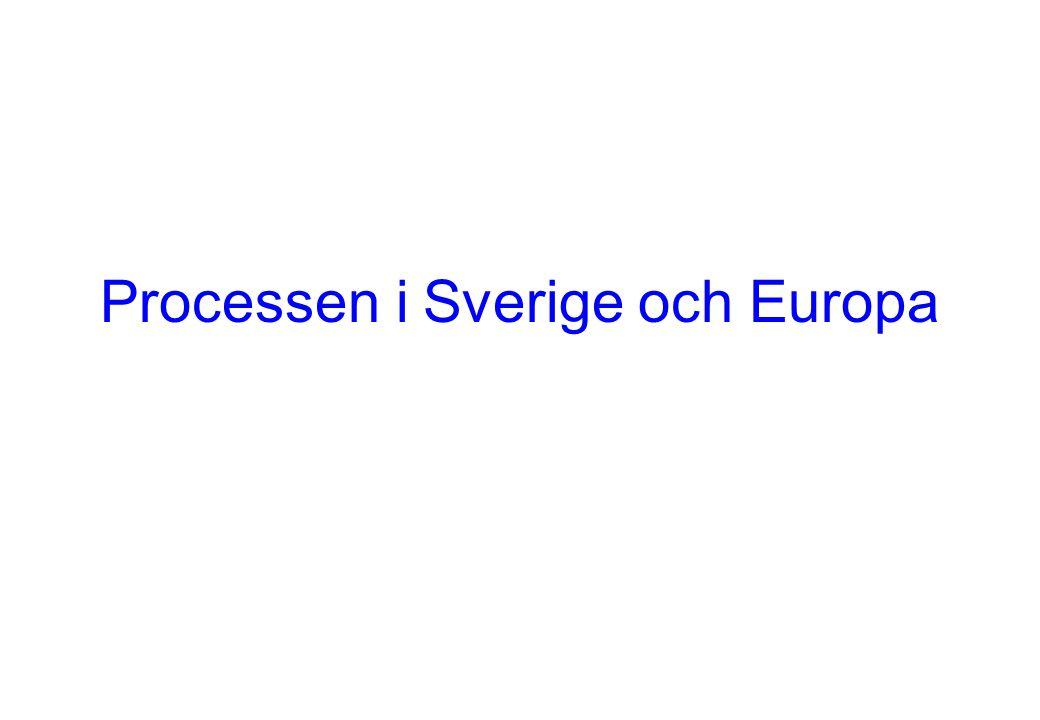 Processen i Sverige och Europa