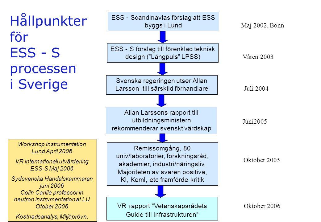 Hållpunkter för ESS - S processen i Sverige