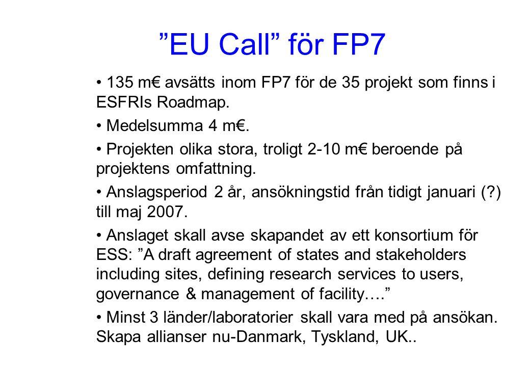 EU Call för FP7 135 m€ avsätts inom FP7 för de 35 projekt som finns i ESFRIs Roadmap. Medelsumma 4 m€.