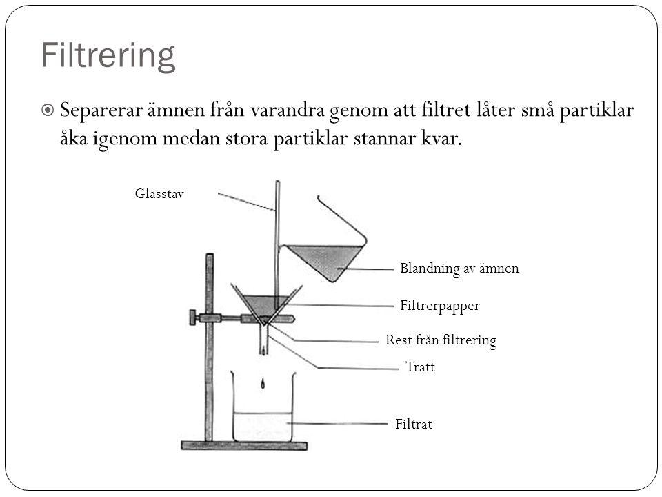 Filtrering Separerar ämnen från varandra genom att filtret låter små partiklar åka igenom medan stora partiklar stannar kvar.