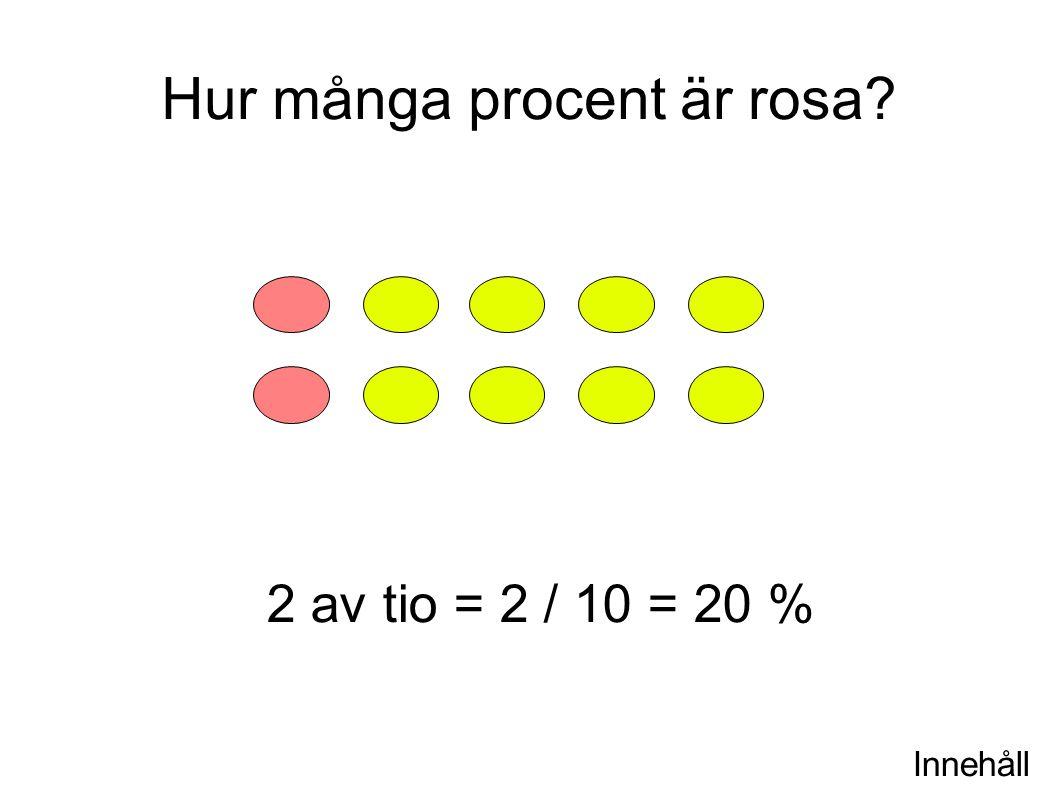 Hur många procent är rosa