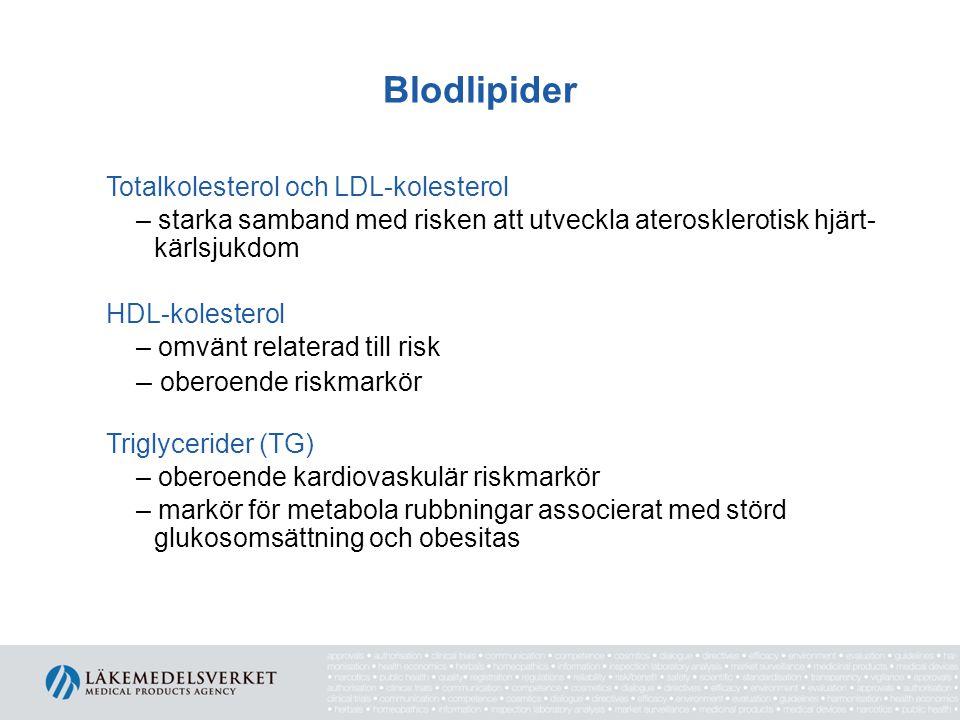 Blodlipider – oberoende riskmarkör Totalkolesterol och LDL-kolesterol