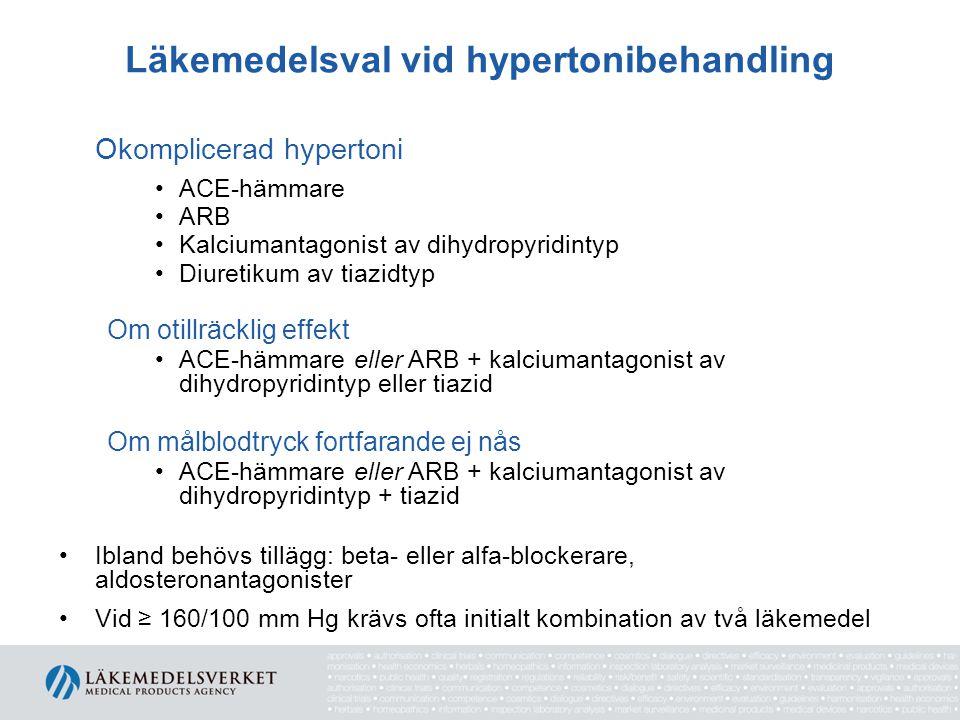 Läkemedelsval vid hypertonibehandling