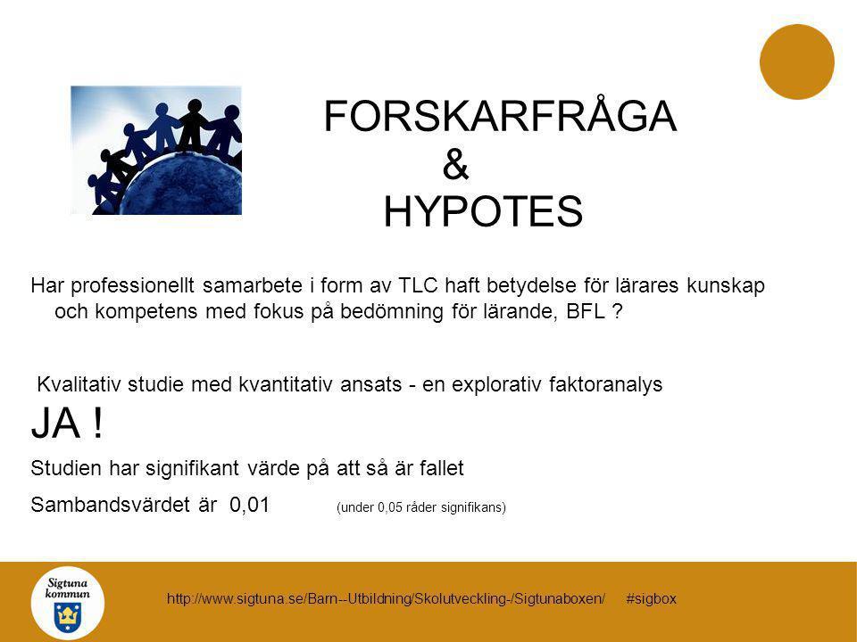FORSKARFRÅGA & HYPOTES