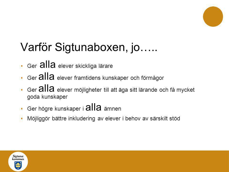 Varför Sigtunaboxen, jo…..