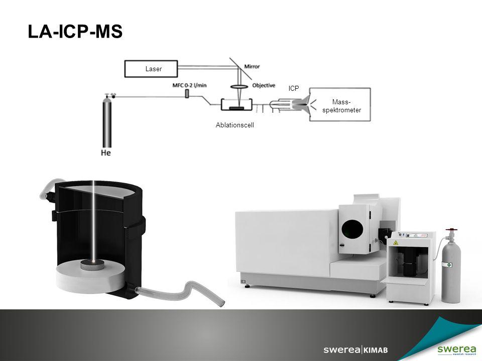 LA-ICP-MS Laser ICP Mass-spektrometer Ablationscell