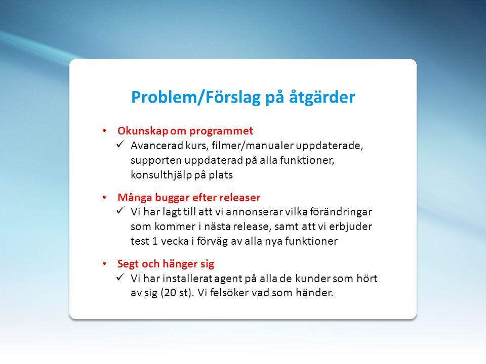 Problem/Förslag på åtgärder