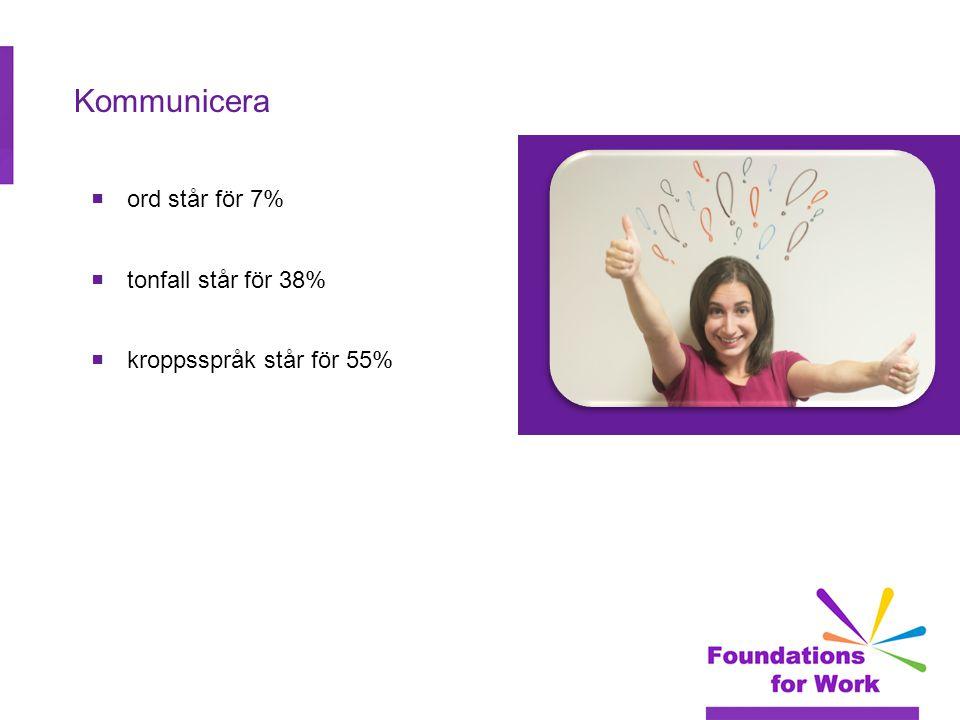 Kommunicera ord står för 7% tonfall står för 38%