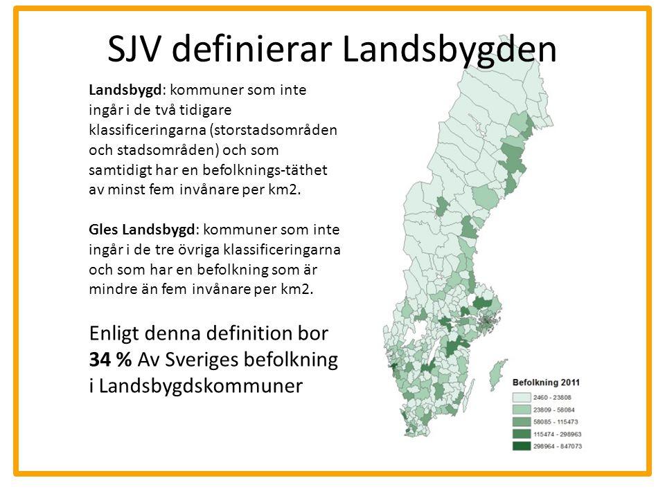 SJV definierar Landsbygden