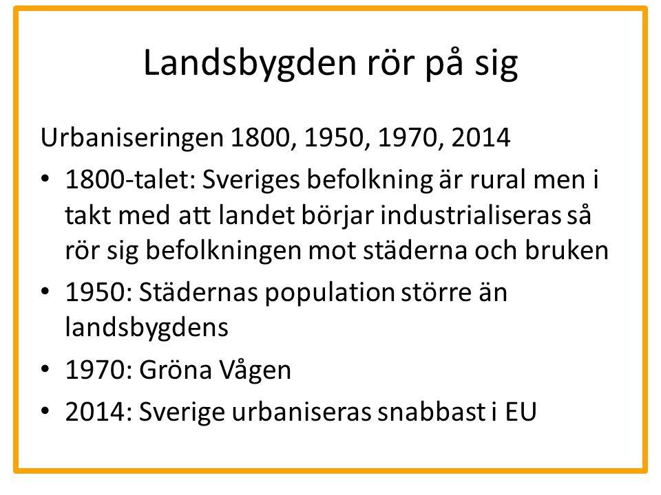 Landsbygden rör på sig Urbaniseringen 1800, 1950, 1970, 2014