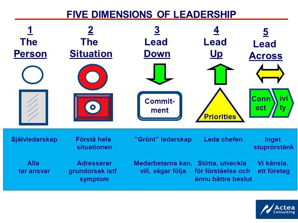 Transformella ledare blir Meta ledare