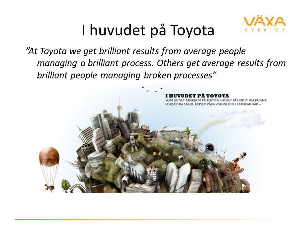 I huvudet på Toyota