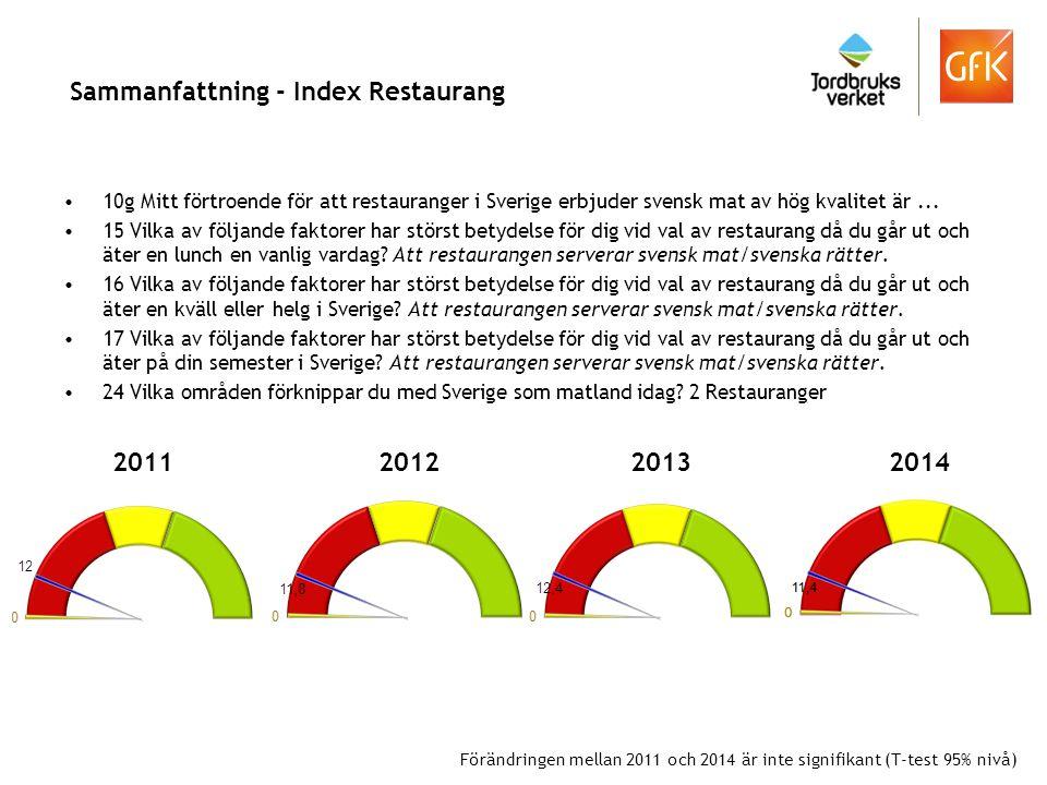 Sammanfattning - Index Restaurang