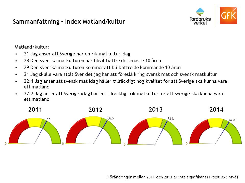 Sammanfattning - Index Matland/kultur