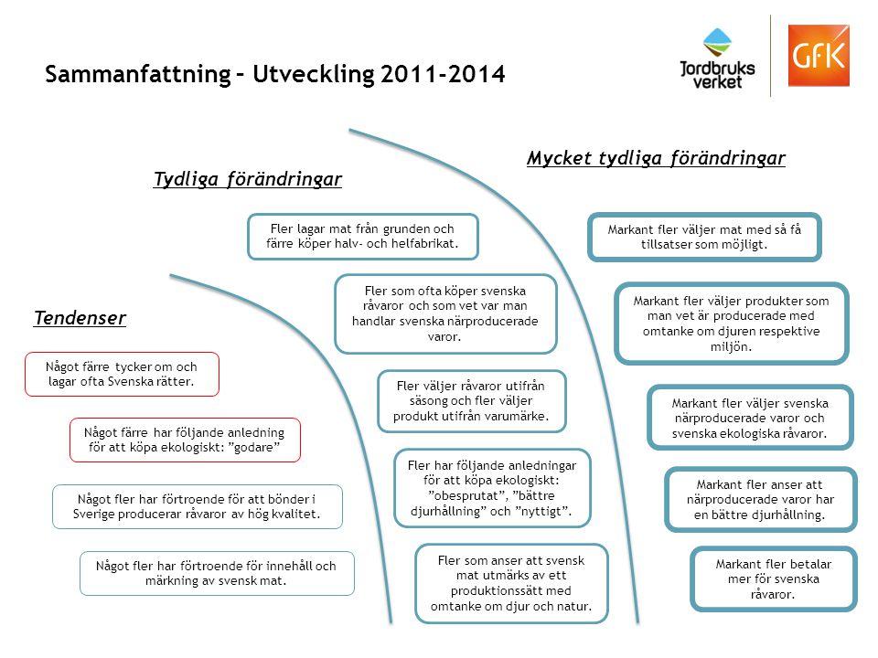 Sammanfattning – Utveckling 2011-2014