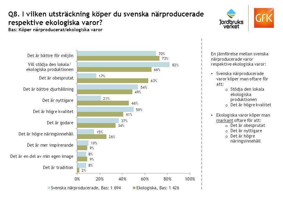 Q8. I vilken utsträckning köper du svenska närproducerade respektive ekologiska varor